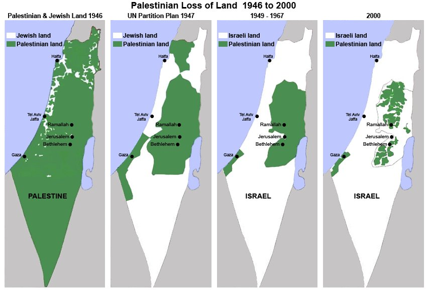 دوستی و یا جنگ با اسرائیل؟!