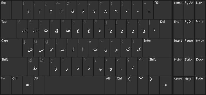 شیوه نگارش استاندارد فارسی در وب