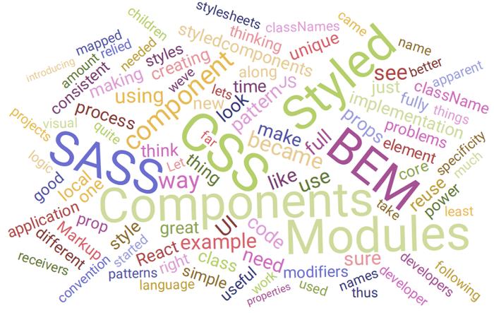 پارادایم CSS Modules، پیشنهادی که نمیتوانید آن را رد کنید