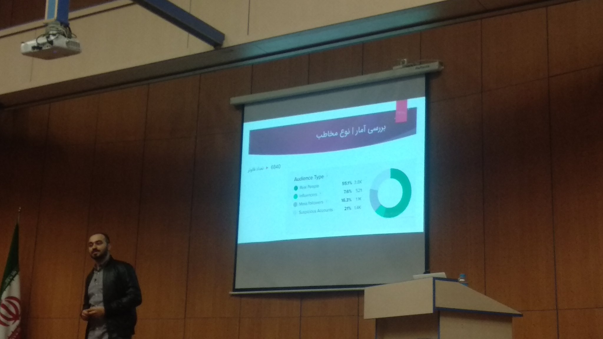 ارائه محمدرضا فهیمی در پانزدهمین دورهمی در مسیر بازاریابی دیجیتال
