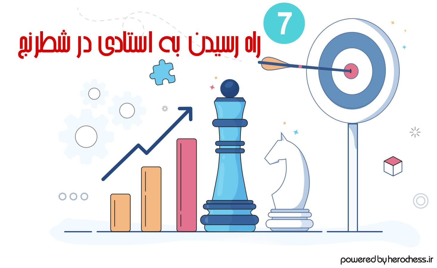 7 راه رسیدن به موفقیت در شطرنج، یا رازهای استادبزرگ شدن چیست؟