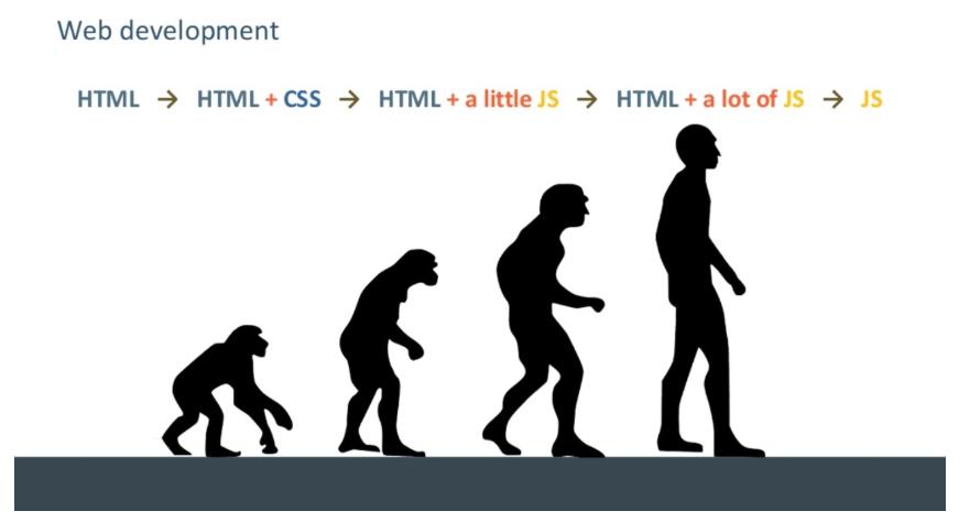 سئو در جاوا اسکریپت : رندر کردن سمت سرور(SSR) در مقابل رندر کردن سمت کلاینت  (CSR)
