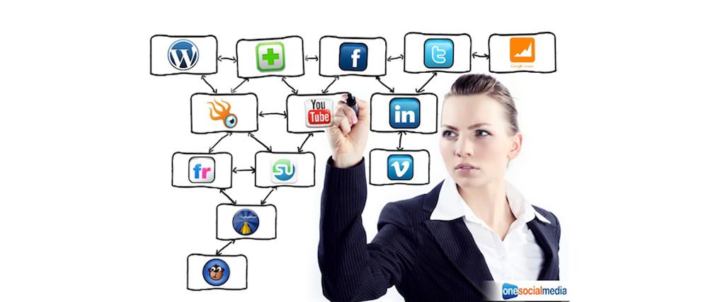 4- متخصص شبکه های اجتماعی کیست و چه وظایفی دارد؟