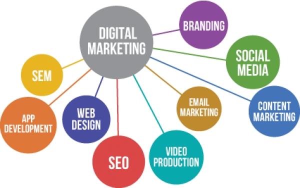 اصول دیجیتال مارکتینگ چیست