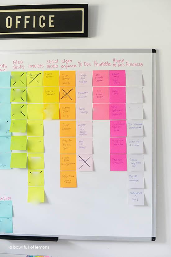 نمونه تخته برنامه ریزی با رعایت اولویت بندی کارها
