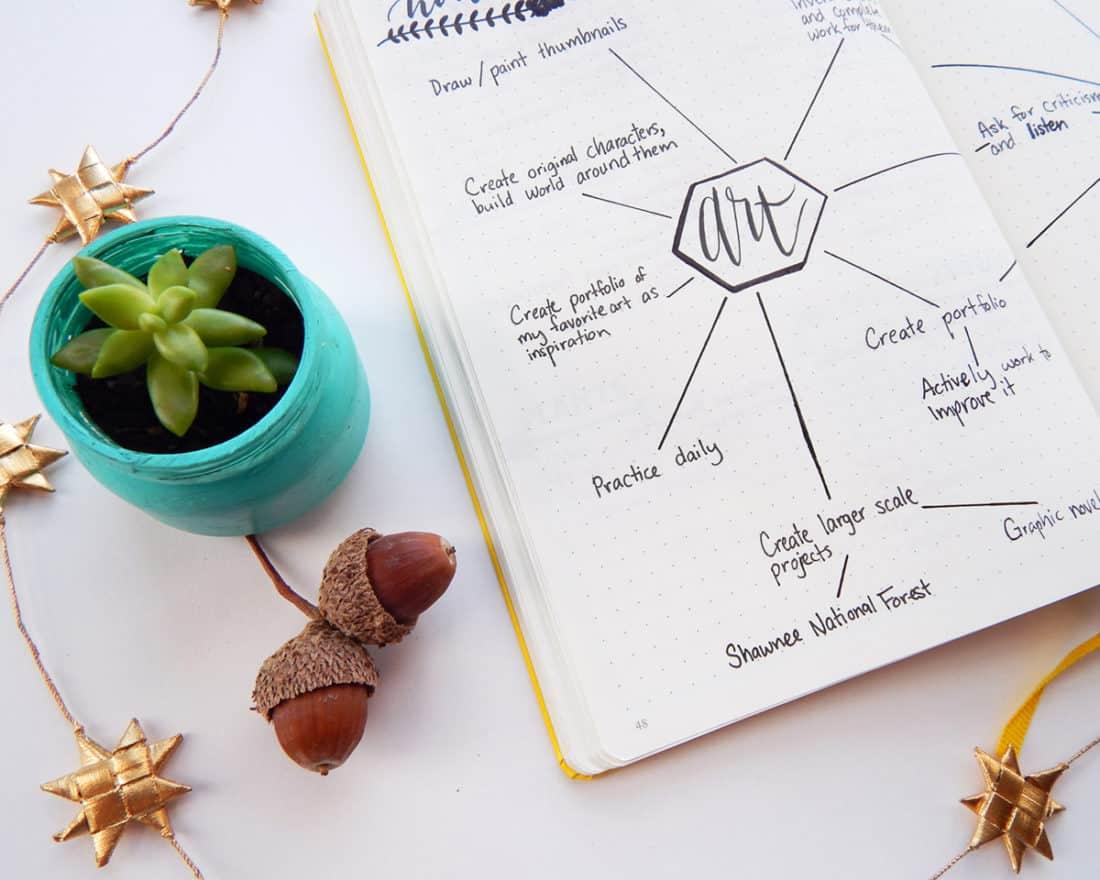 طراحی نقشه ذهنی اهداف در بولت ژورنال سال جدید