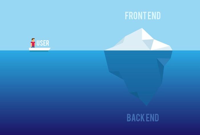 آموزش جامع بک اند (Backend) از صفر تا صد