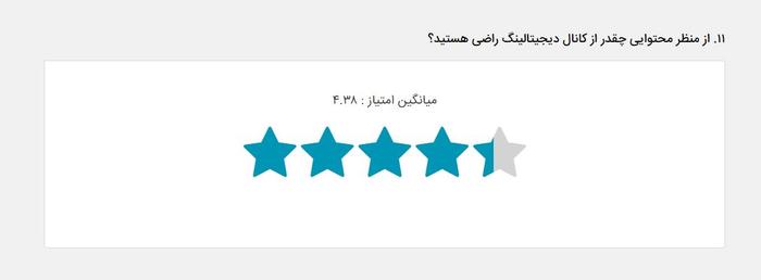 نتیجه نظرسنجی مخاطبین کانال دیجیتالینگ