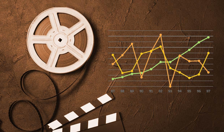 سینمای ایران به روایت آمار، از سال ۸۷ تا ۹۷