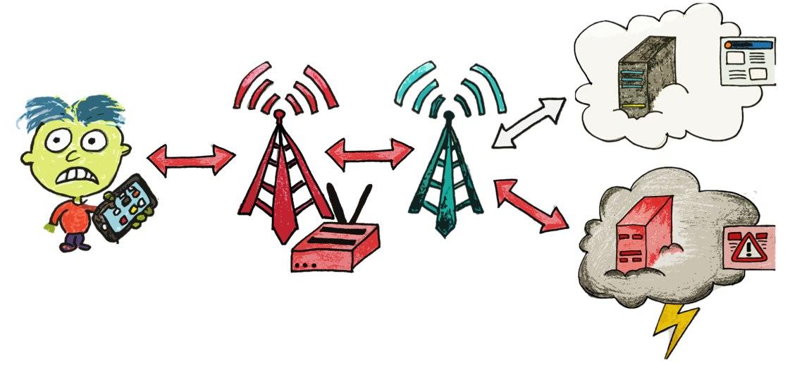 از طریق شبکههای 4G هم هک میشوید