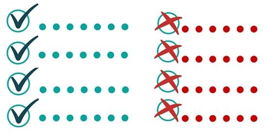 پروازی بر دنیای امنیت شبکه (قسمت یازدهم) – طراحی قوانین
