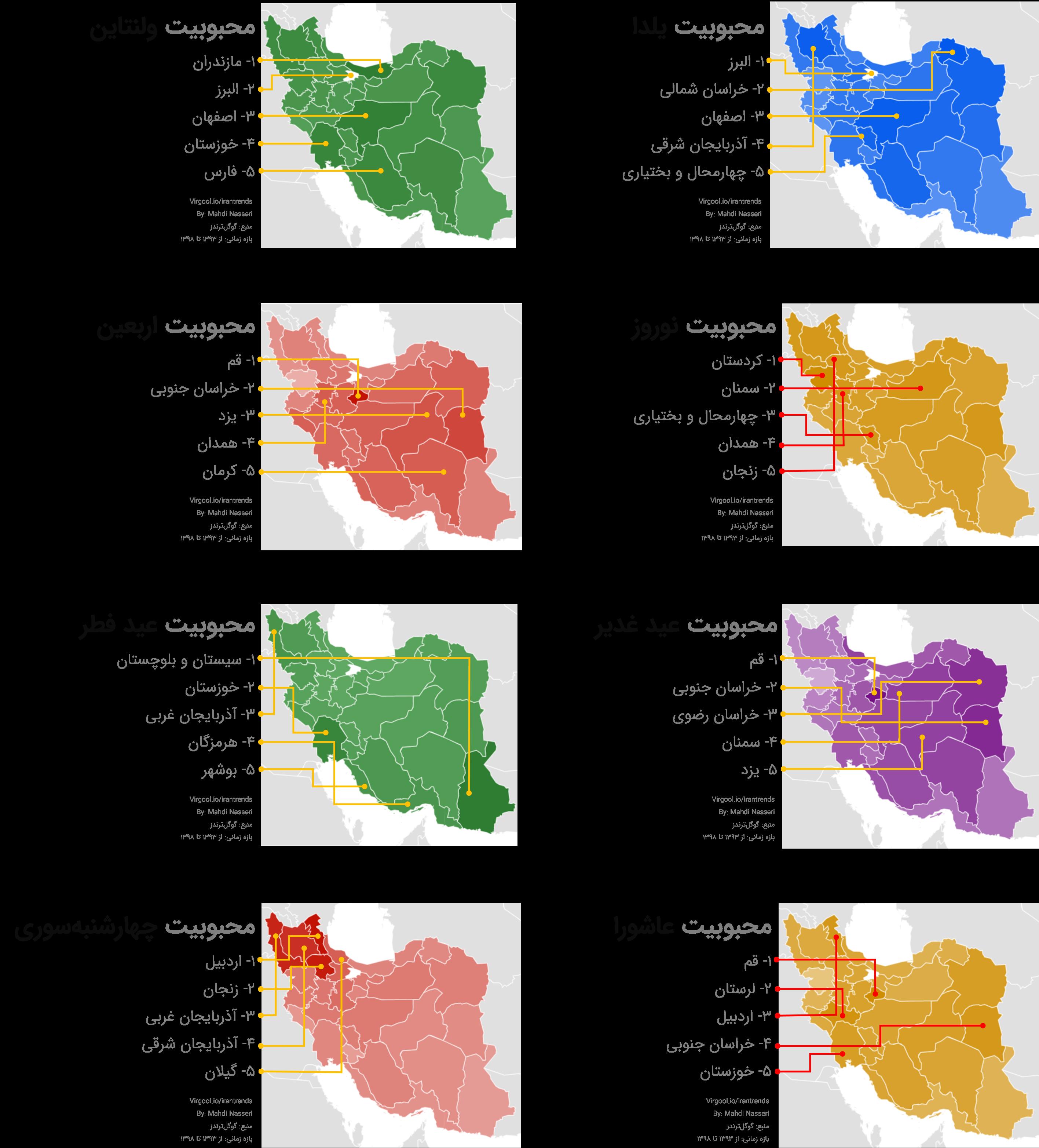 مقایسه محبوبیت ۸ مناسبت فرهنگی در استانهای مختلف کشور