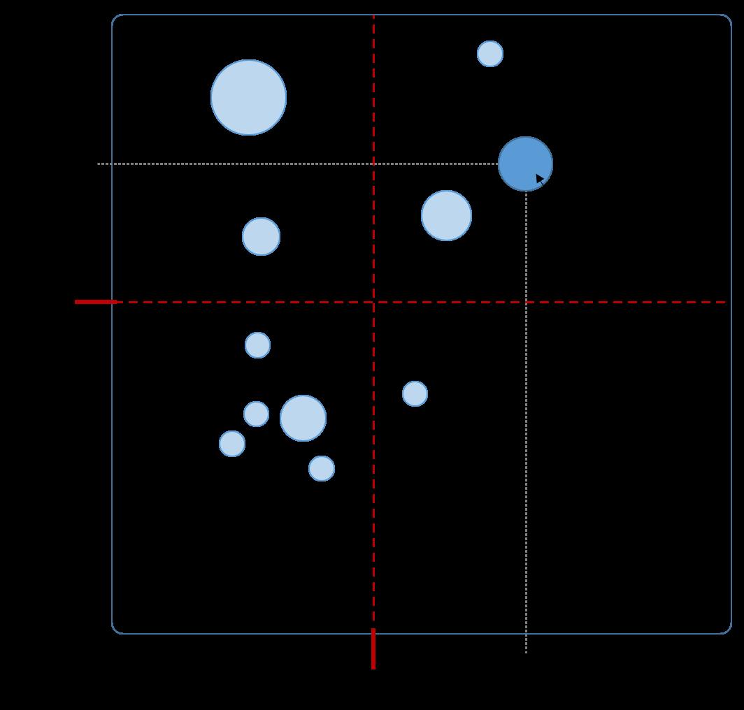 ساختار کلی هر یک از مدلهای تحلیلی