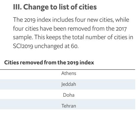 رتبه تهران در شهرهای امن جهان