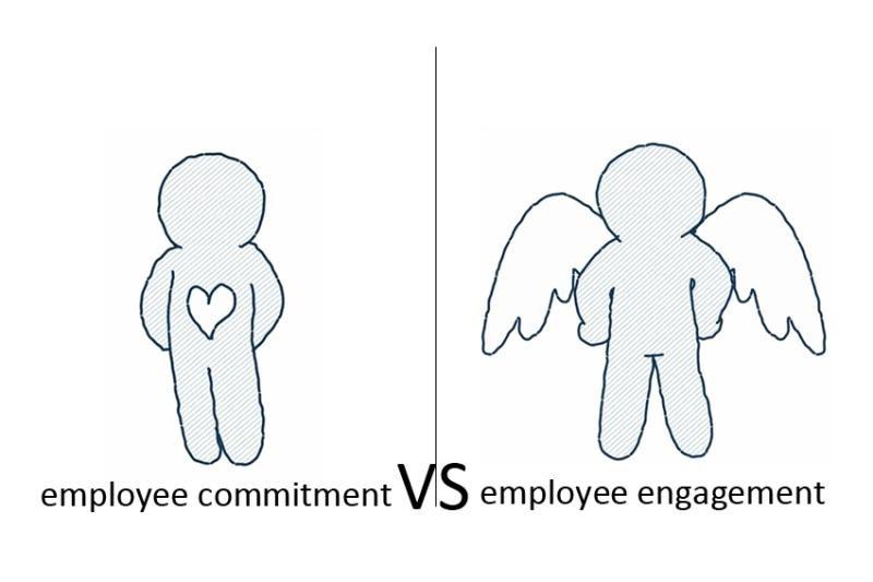 تعلق (engagement) و تعهد (commitment) کارکنان؛ خیلی دور، خیلی نزدیک