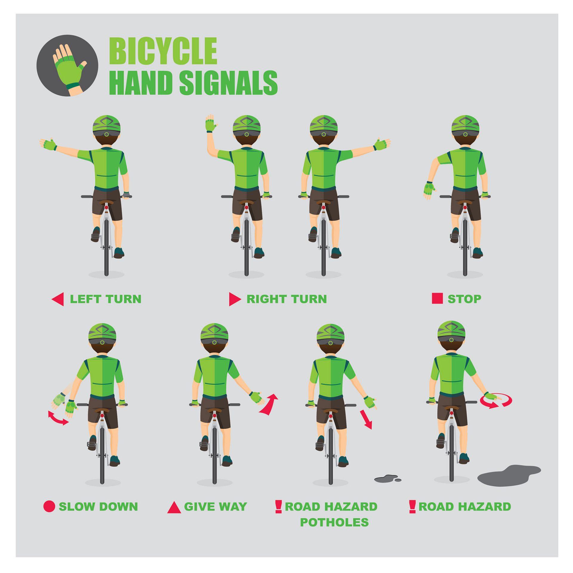 علائم ارتباطی دوچرخه سوار ها