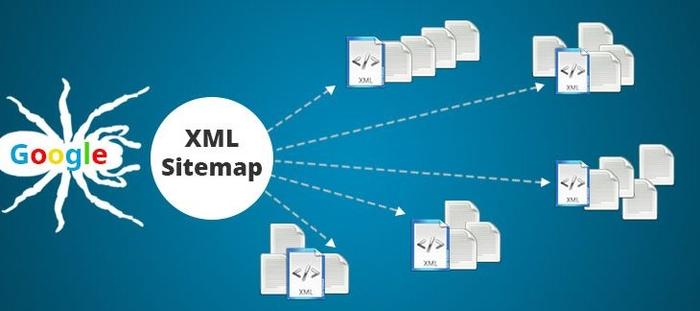 نقشه سایت XML چیست؟ چگونه یک نقشه سایت در وردپرس ایجاد کنیم؟