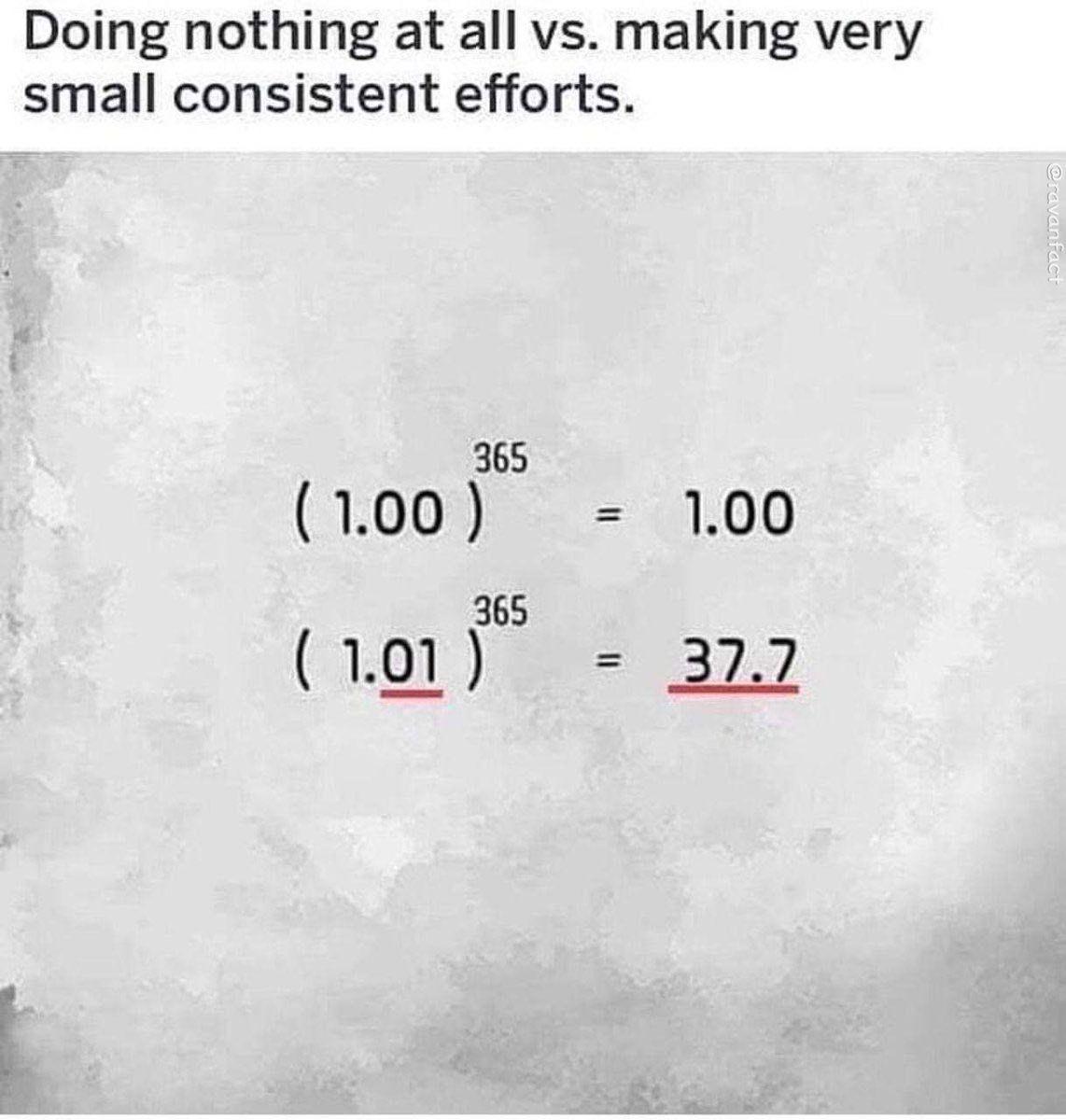 """تفاوت """"هیچ کاری نکردن"""" و """"یک کار خیلی کوچک را یک سال هر روز تکرارکردن"""" به زبان ریاضی"""