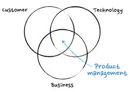مدیر محصول خوب، مدیر محصول بد