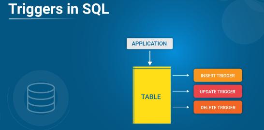 7 توصیه مهم کوئری نویسی در  SQL Server