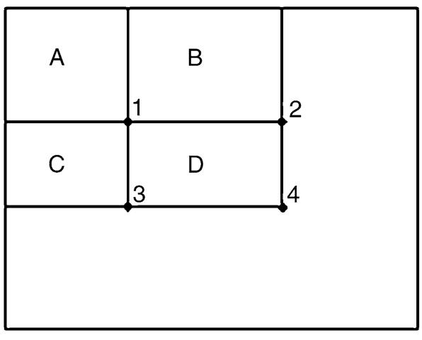 Integral Image