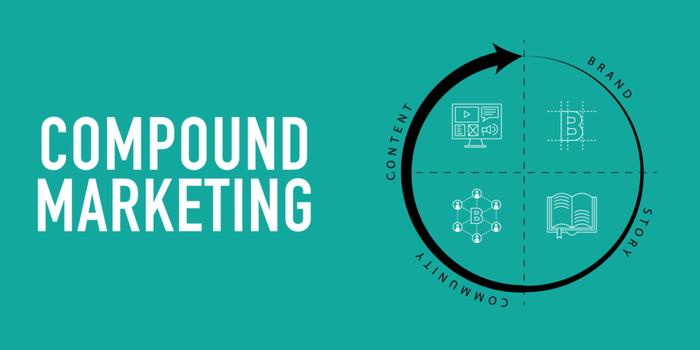 بازاریابی مرکب چیست؟