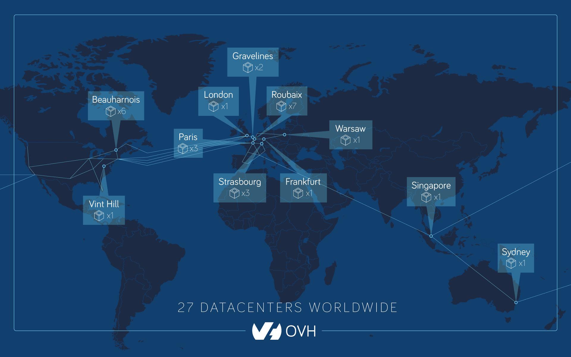 شرکت فرانسوی OVH، دارای ۲۷ دیتاسنتر در سراسر جهان