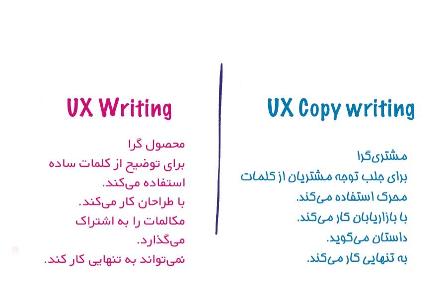 نویسنده UX و کپی رایتر UX، استراتژیست محتوا و طراح محتوا شغلهای یکسانی نیستند
