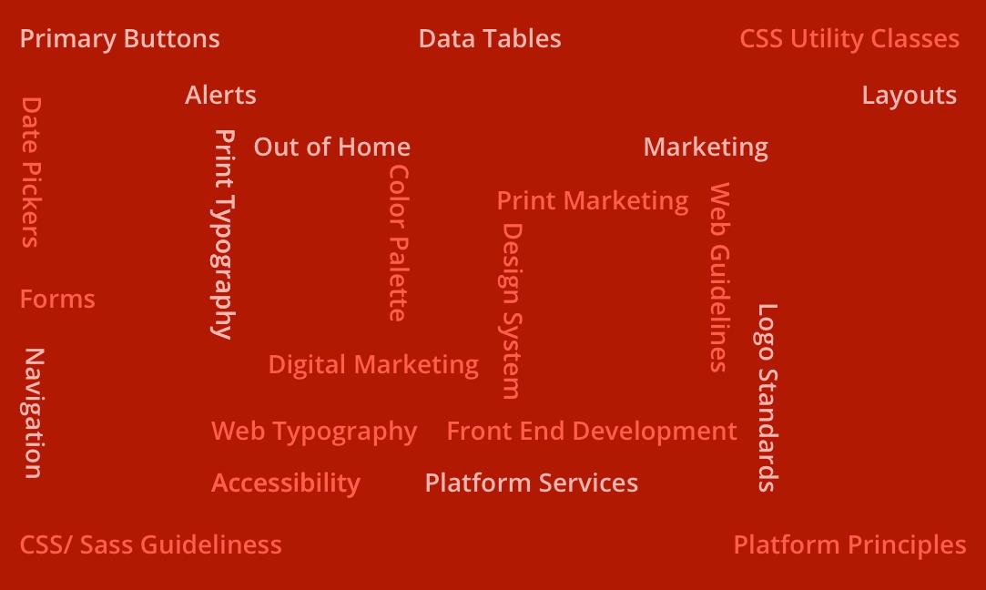 چرا کسب و کار ما نیاز به یک سیستم طراحی دارد؟ (مزایای ایجاد یک سیستم طراحی)