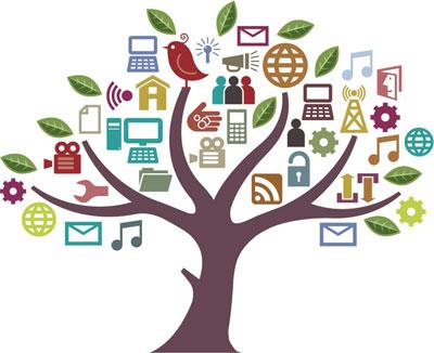رایانه بدون اینترنت، اینترنت بدون وبلاگ، وبلاگستان بدون شبکههای اجتماعی و شبکههای اجتماعی بدون موبایل؟؟