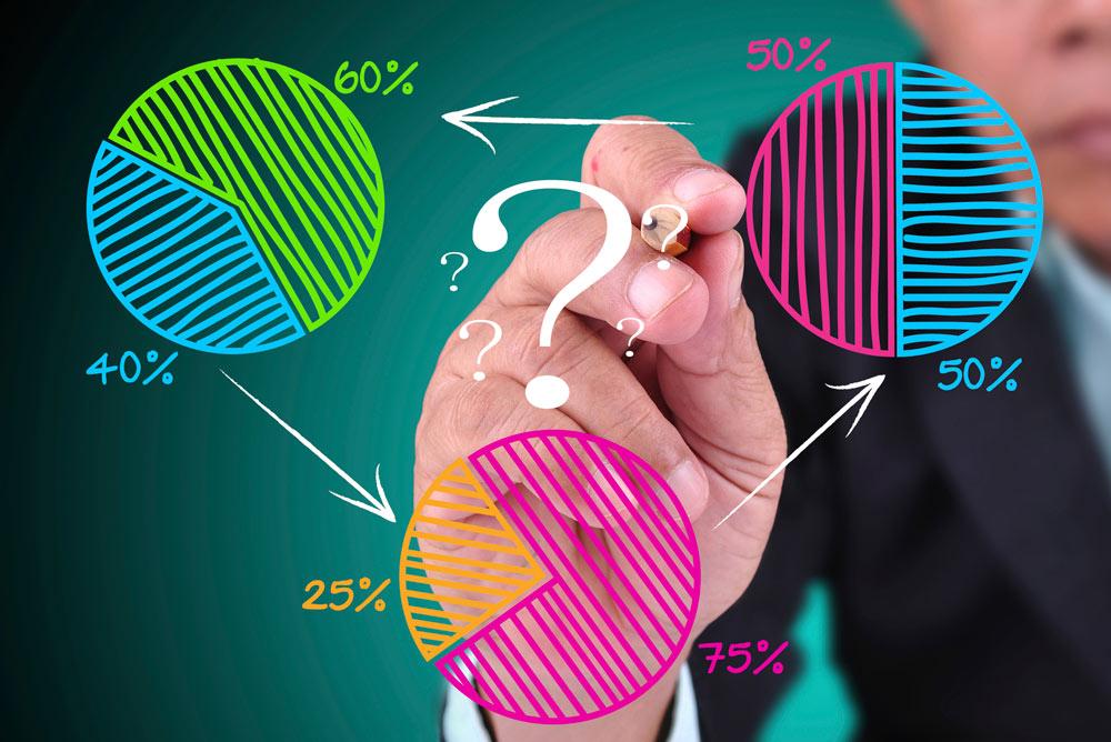 چگونه اندازه بازار را تخمین بزنیم؟