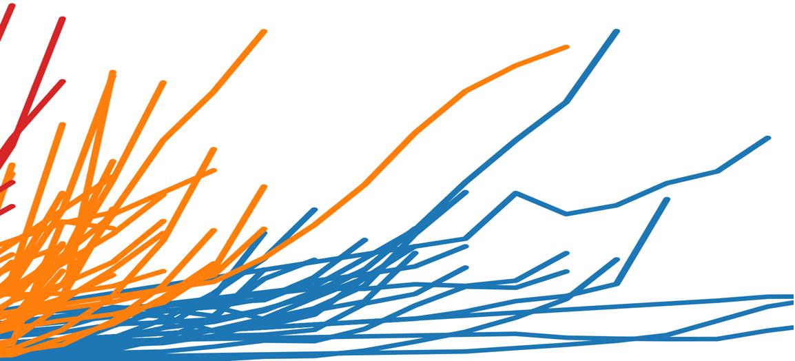 چگونه ممکن است نمودارها شما را فریب دهند؟