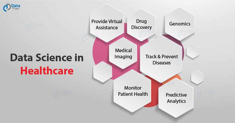 علم داده در حوزه سلامت چه کاربردهایی دارد؟
