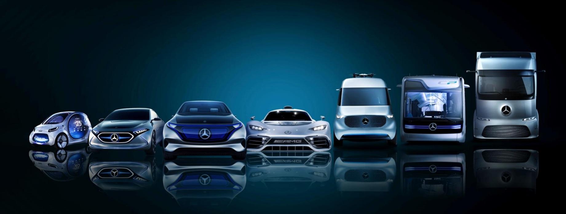 خودرو های بنز در سال 2025