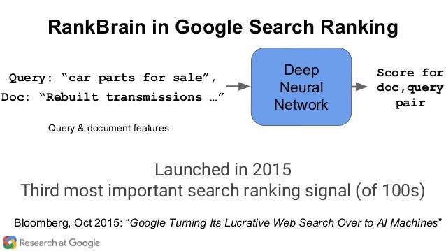 شبکه عصبی RankBrain، سومین سیگنال تاثیر گذار در رتبه بندی موتور جستجوی گوگل