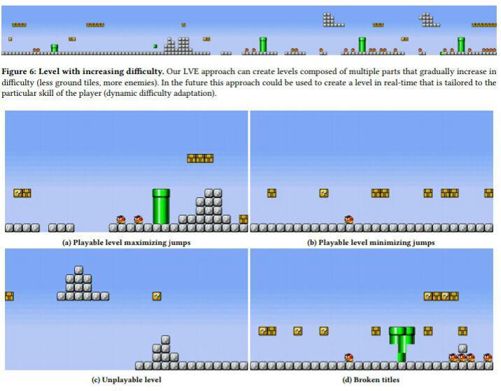 تولید مراحل جدید بازی با استفاده از هوش مصنوعی و یادگیری ژرف