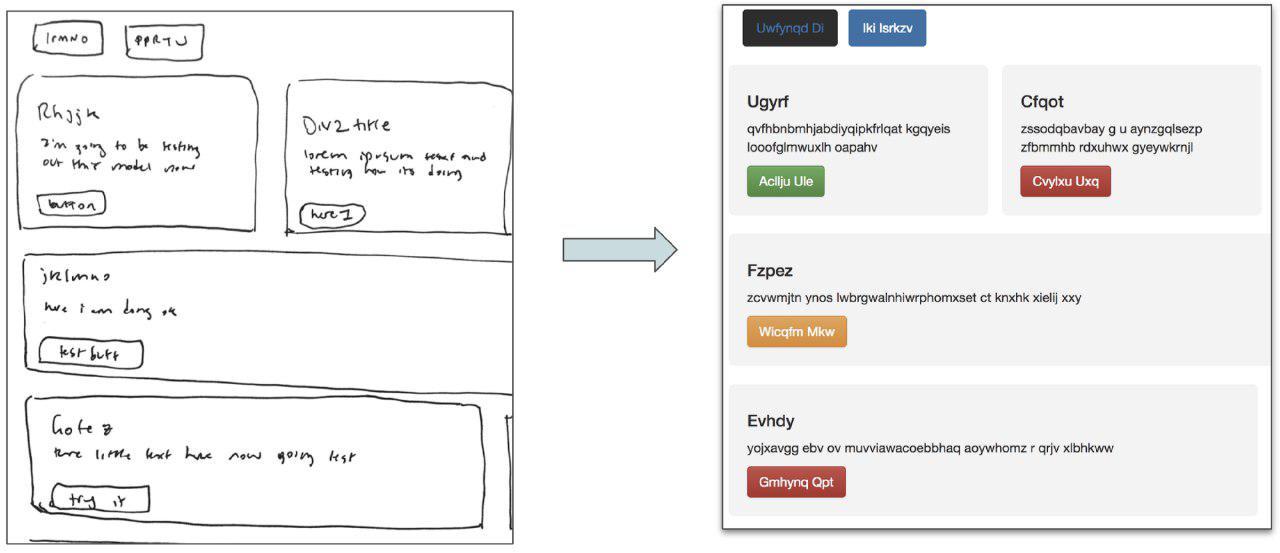 تبدیل طرح اولیه وبسایت به کد قابل پیادهسازی توسط شبکه عصبی ژرف
