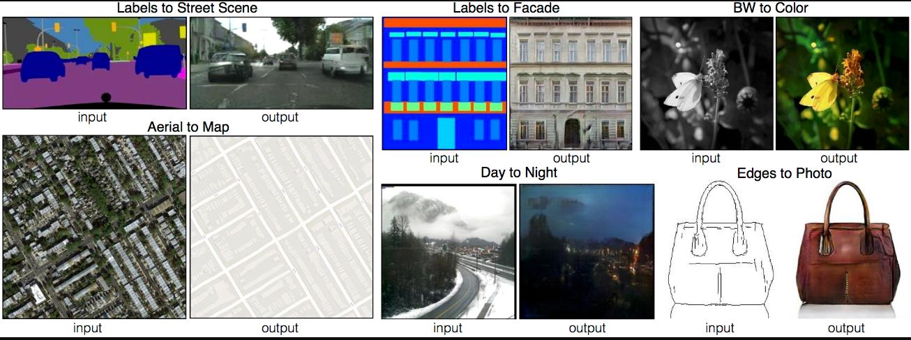 نمونه هایی از تبدیل تصویر به تصویر با استفاده از هوش مصنوعی
