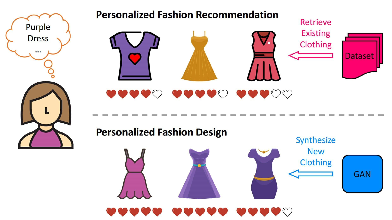 استفاده از هوش مصنوعی برای طراحی مد و پوشاک