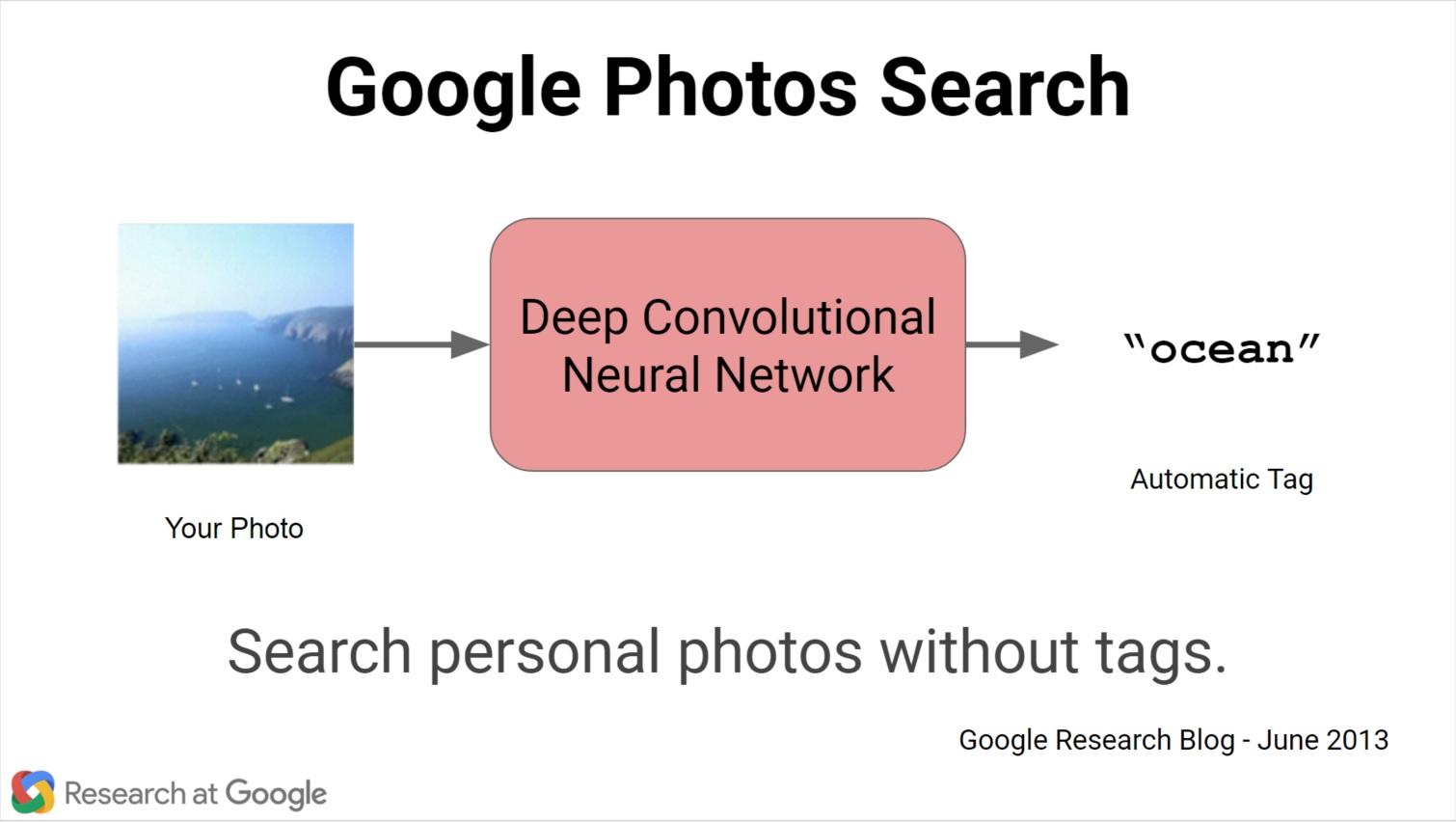 استفاده از یک شبکه عصبی ژرف از نوع CNN برای برچسب گذاری خودکار در Google Photos
