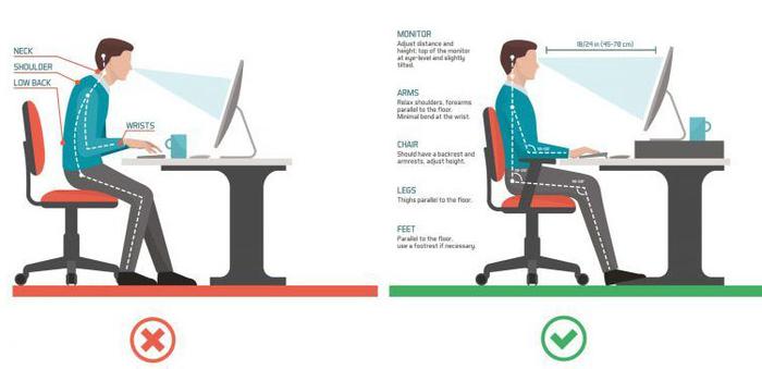 راهنمایِ کاملِ بهداشتِ کار با کامپیوتر