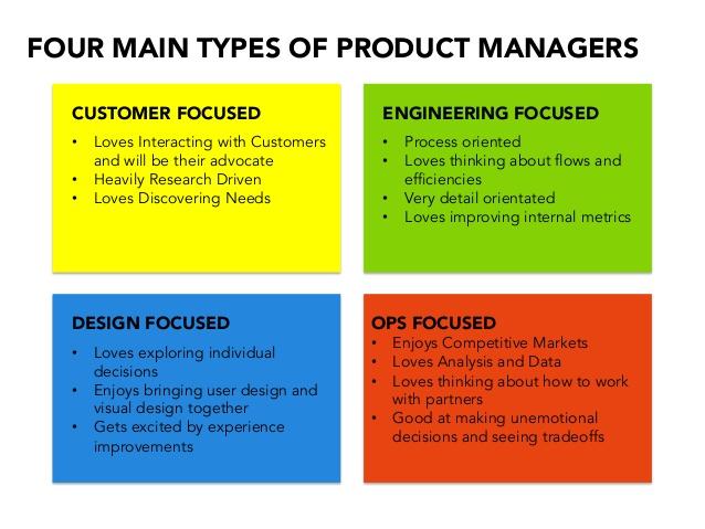 درباره مدیر محصول و انواع آن