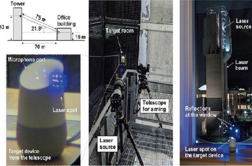 هک گوشی موبایل با لیزر