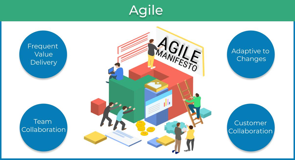 مدیریت پروژه چابک_ Agile