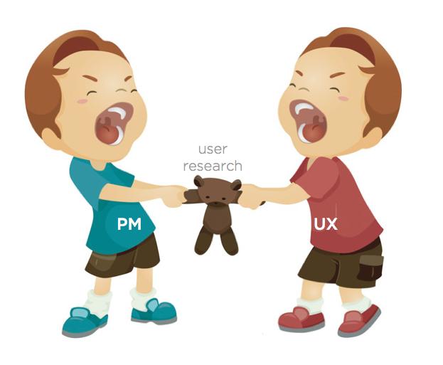 رسیدن به تعامل میان مدیریت محصول با UX به روشی دیگر