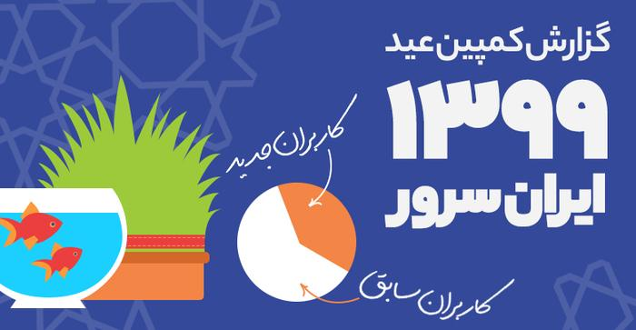 گزارش کمپین نوروزی ایران سرور؛ ۵۰ درصد نرخ مشارکت