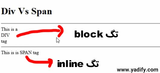 تفاوت div و span در طراحی وب