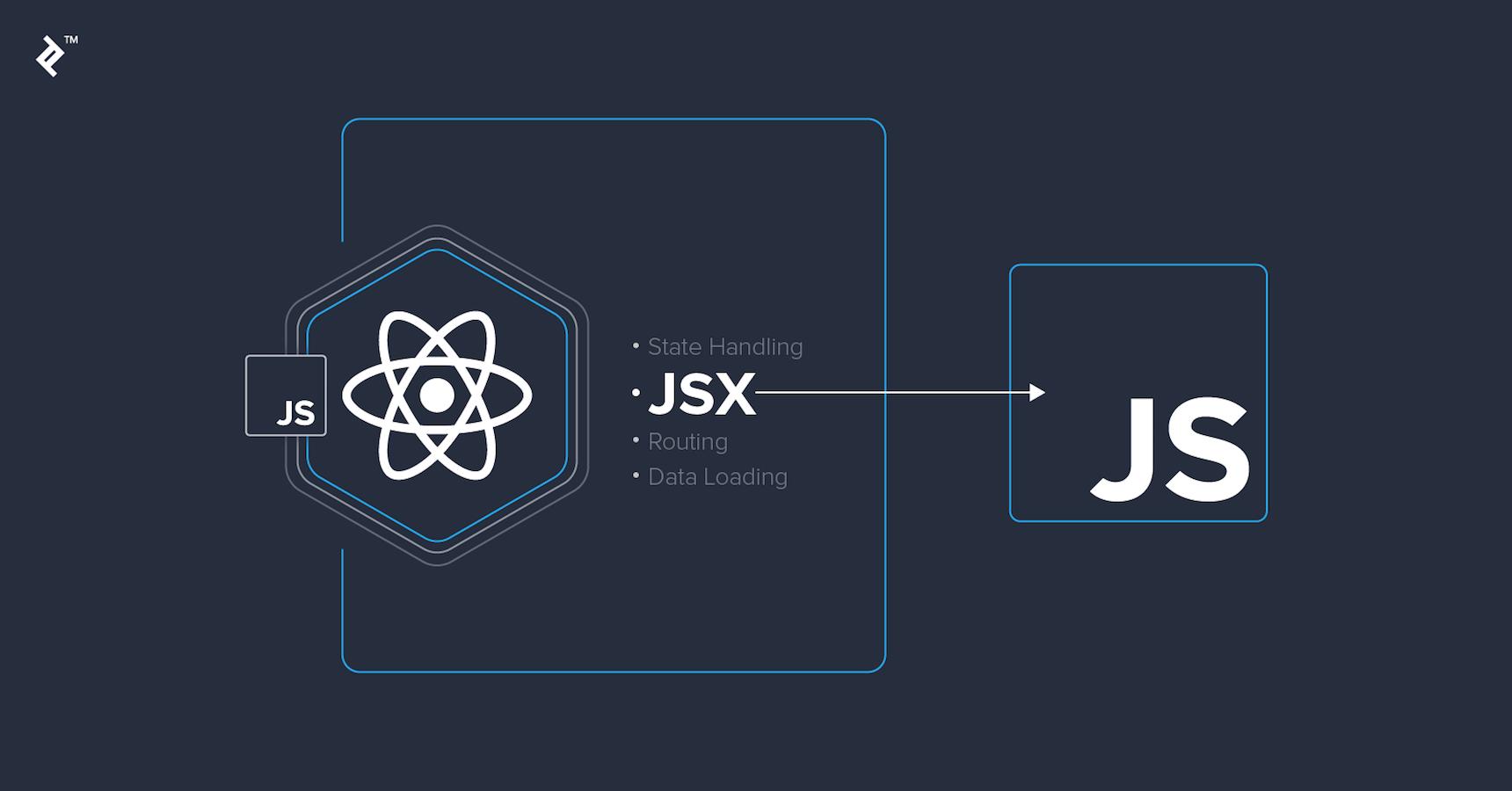 jsx چیست؟