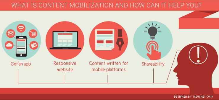 Content-Mobilization