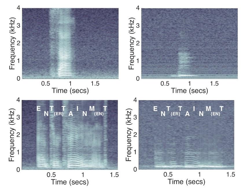 ستون سمت چپ اسپکتروگرام[12] یک میکروفون عادی و ستون سمت راست اسپکتروگرام یک موتور ویبره در واکنش به دو کلمهی «SA» در ردیف اول و «ENTERTAINMENT» در ردیف دوم رو نشون میده.